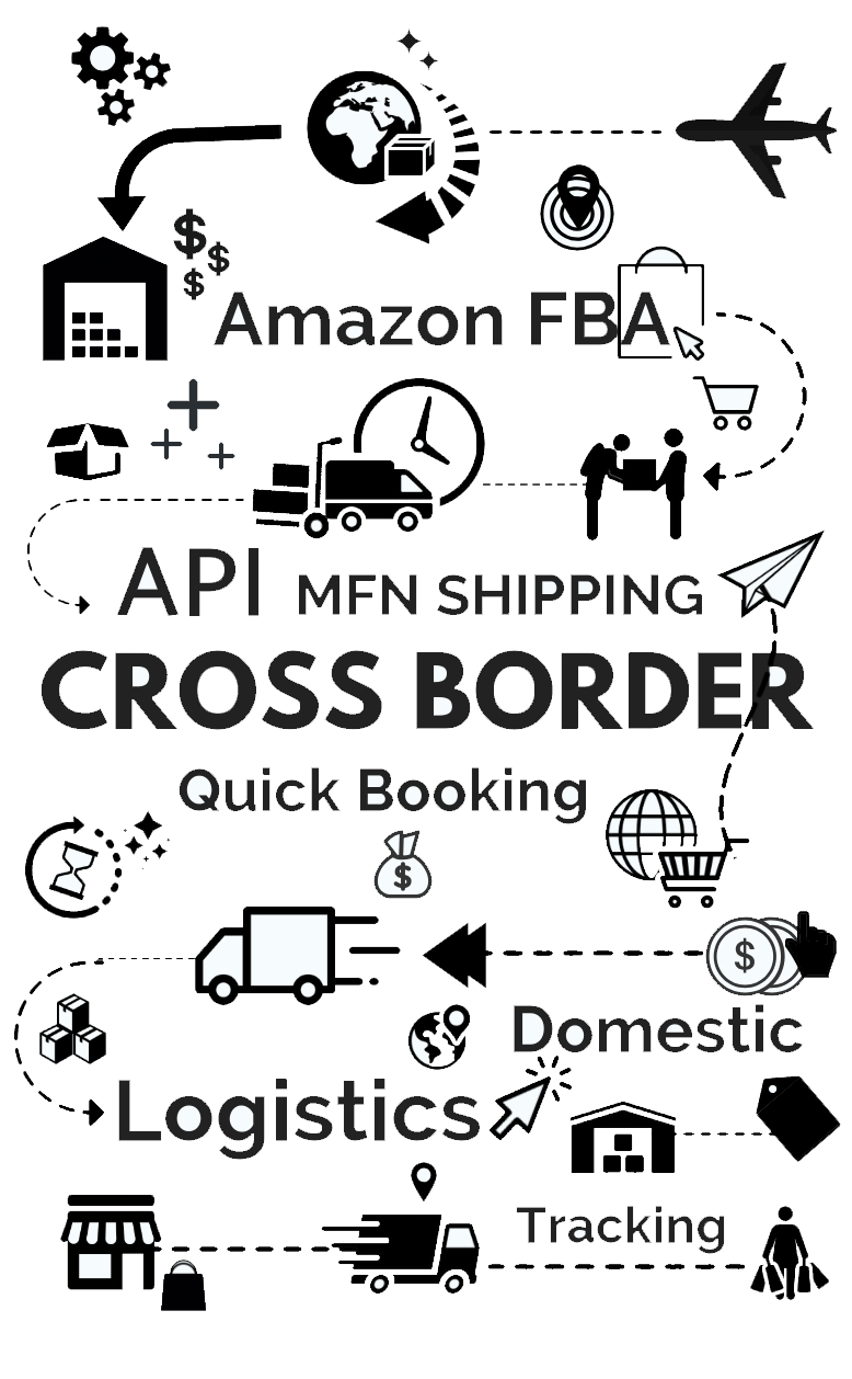 Multiple features of eCourierz including cross border shipping.